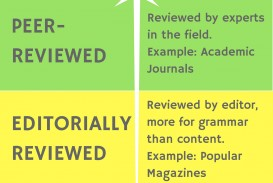 003 Final Credibility Of Sources Hierarchy Credible Websites For Researchs Best Research Papers 320