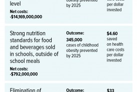 003 Obesity Epidemic Researchs Screen Shot At Pm Surprising Research Papers