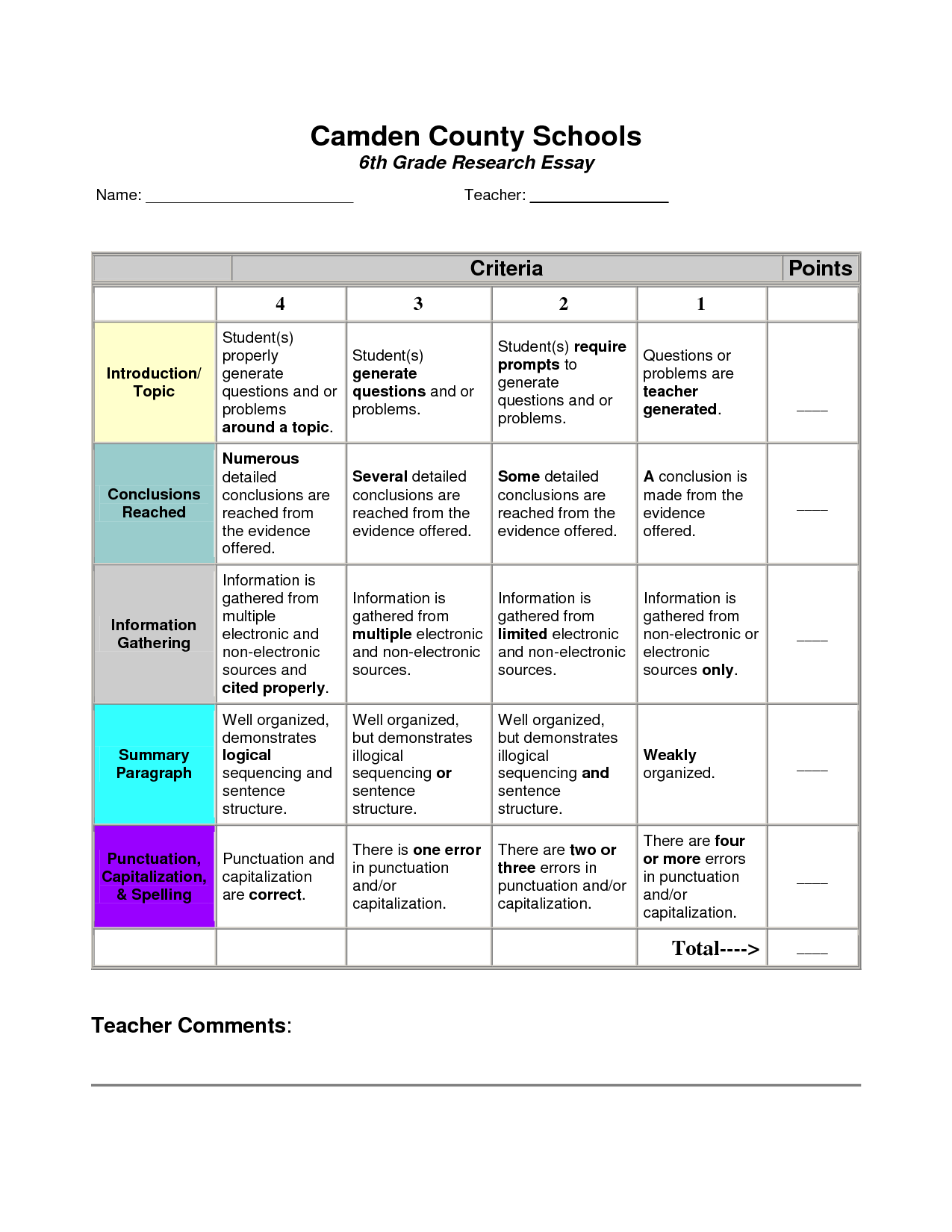 003 Research Paper 6th Grade Science Astounding Rubric Full