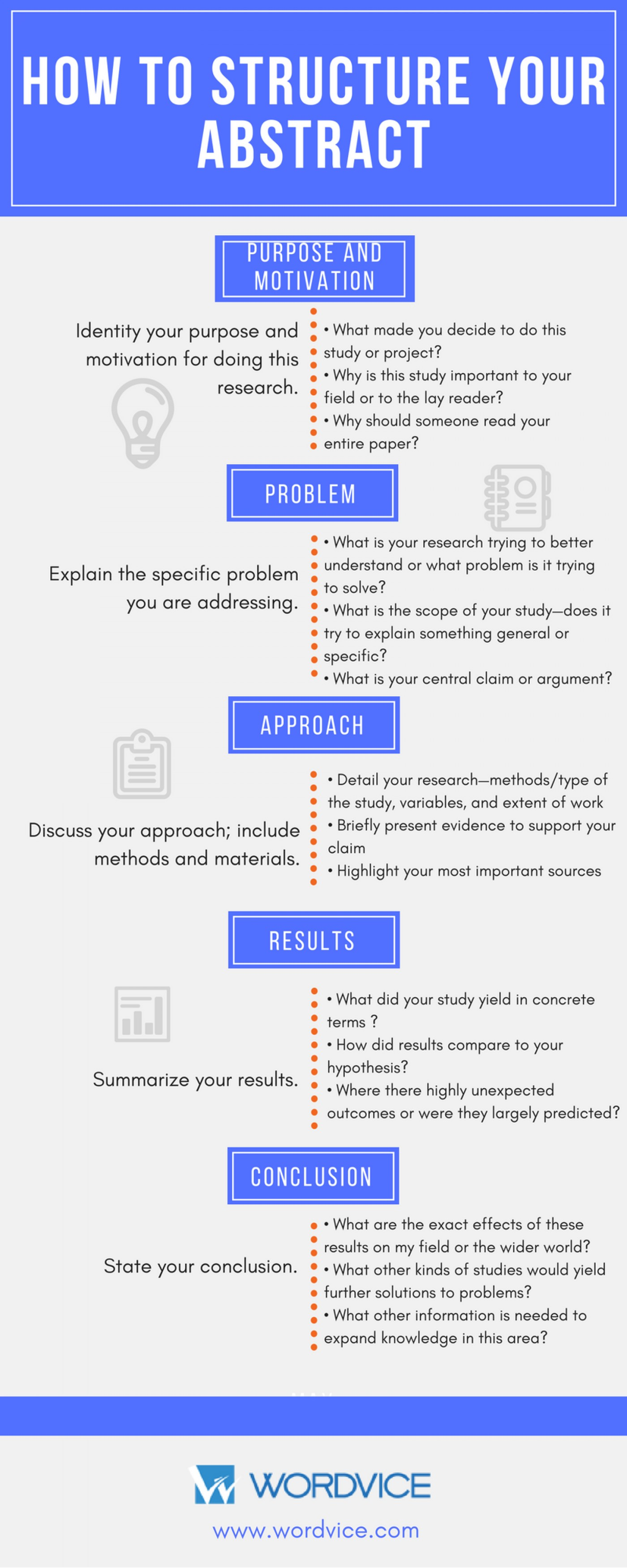 003 Research Paper Abstract How To Structure Your Unusual Format Introduction Writing Sample Pdf 1400
