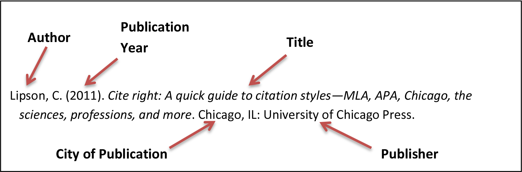 how to cite a book with multiple authors apa
