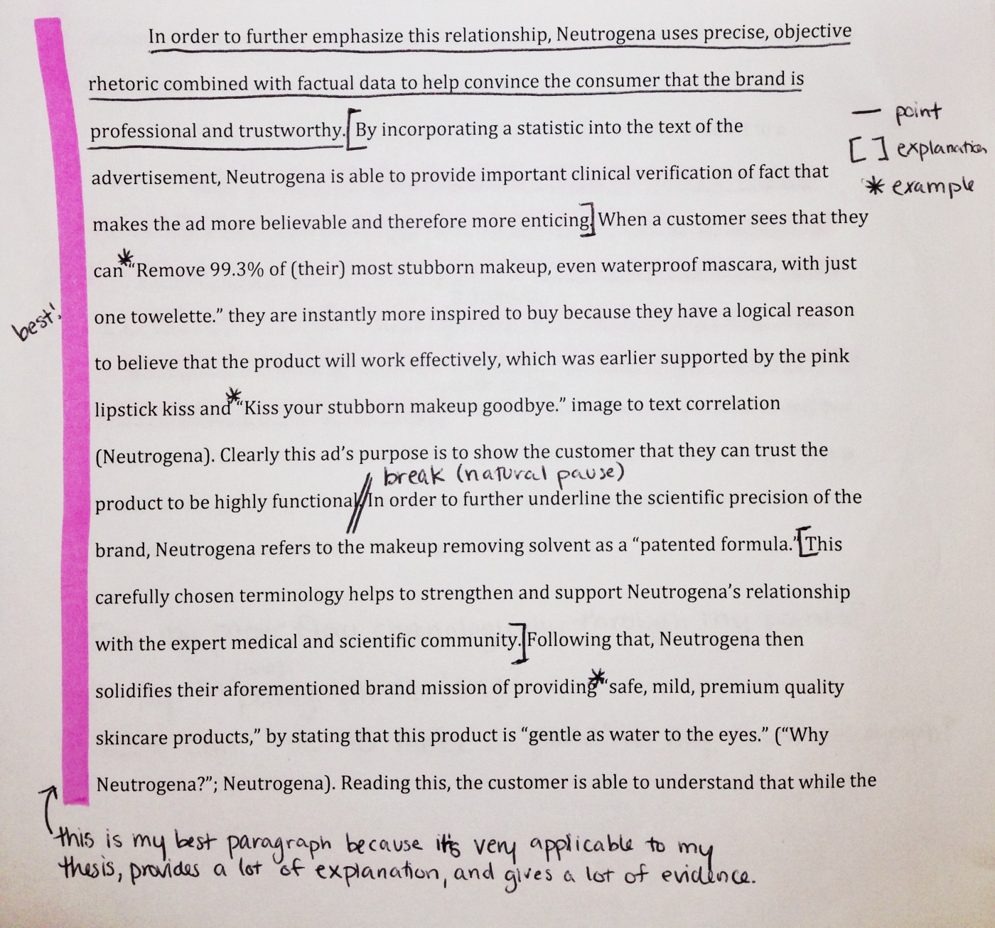 College application essay help overview