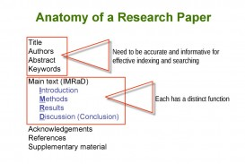 003 Slide Research Paper How To Write References In Awful Ppt
