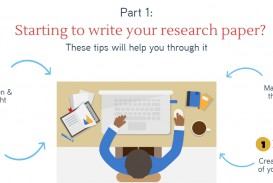 003 Starting To Write Block 1 Tips For Researchs Wondrous Research Papers Good Effective Writing