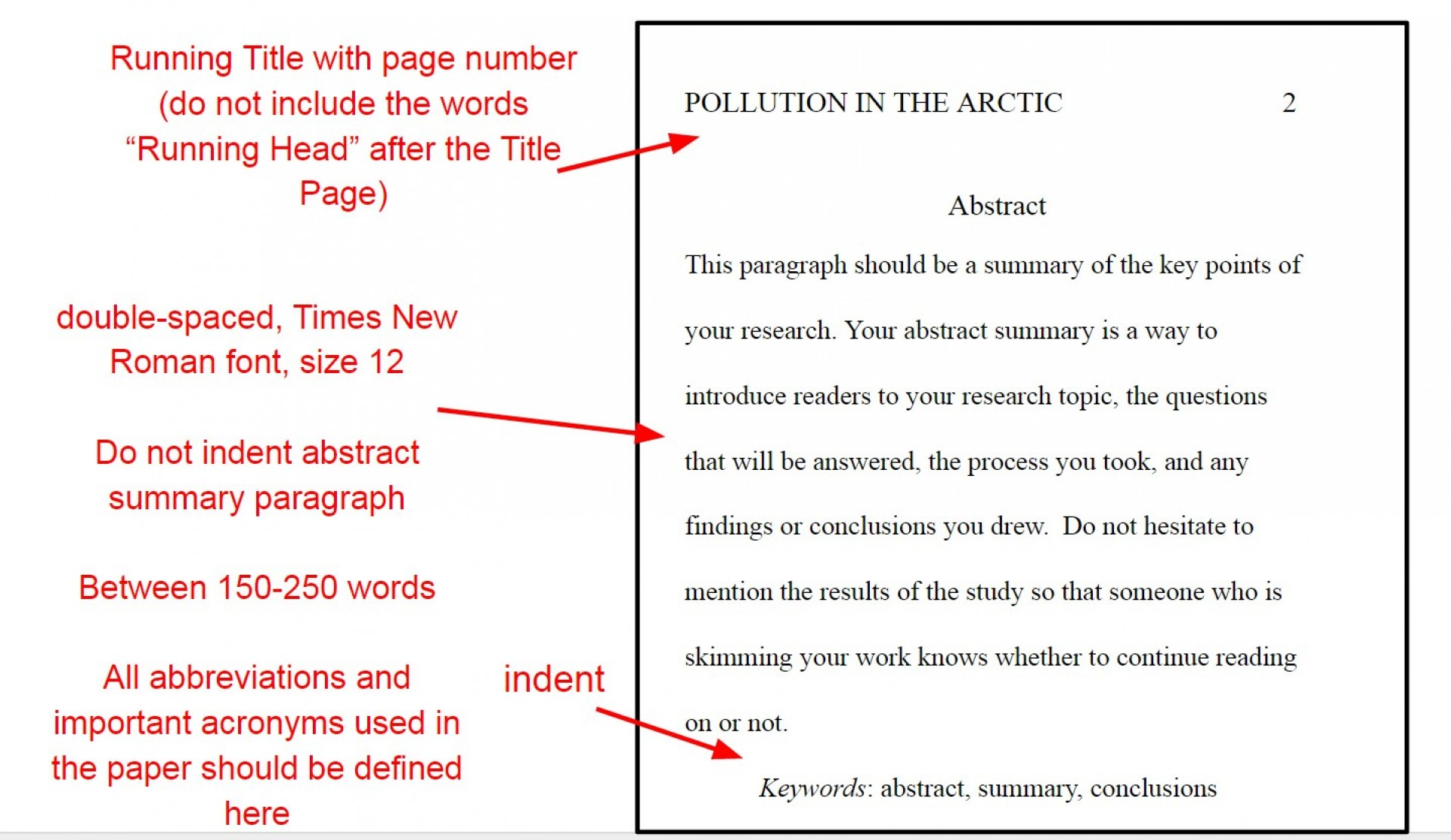 004 Abstract In Research Paper Apa Rare For Style Without 1920