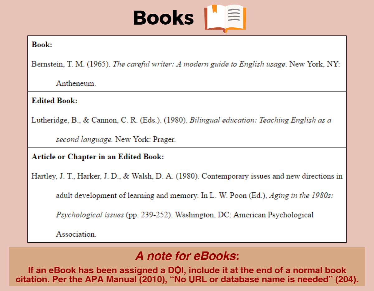apa 6th edition citation format for book