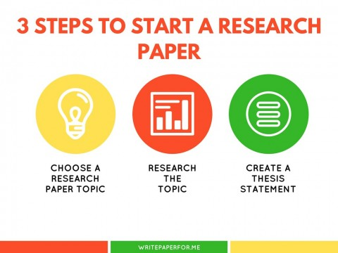 004 Research Paper 44059860914 0a9ff0d74e B How To Start Beautiful A Off Thesis Write Proposal Outline Apa 480