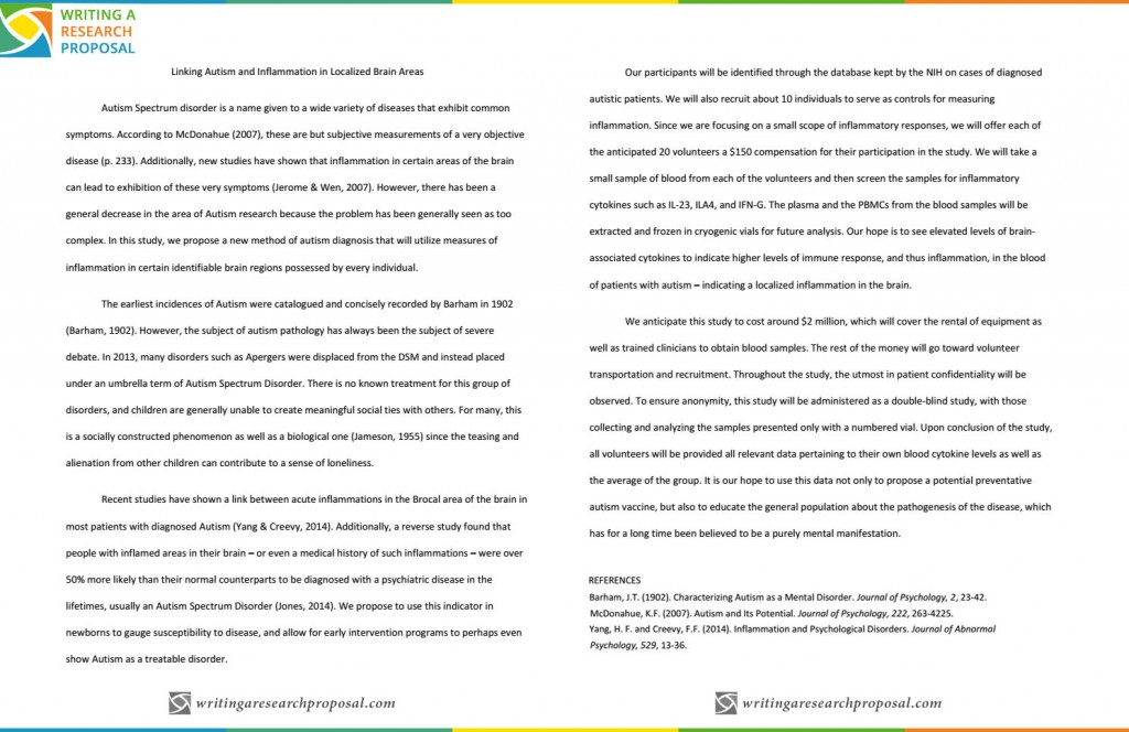 004 Research Paper Autistic Disorder Apa Style Autism Fascinating Thesis Large