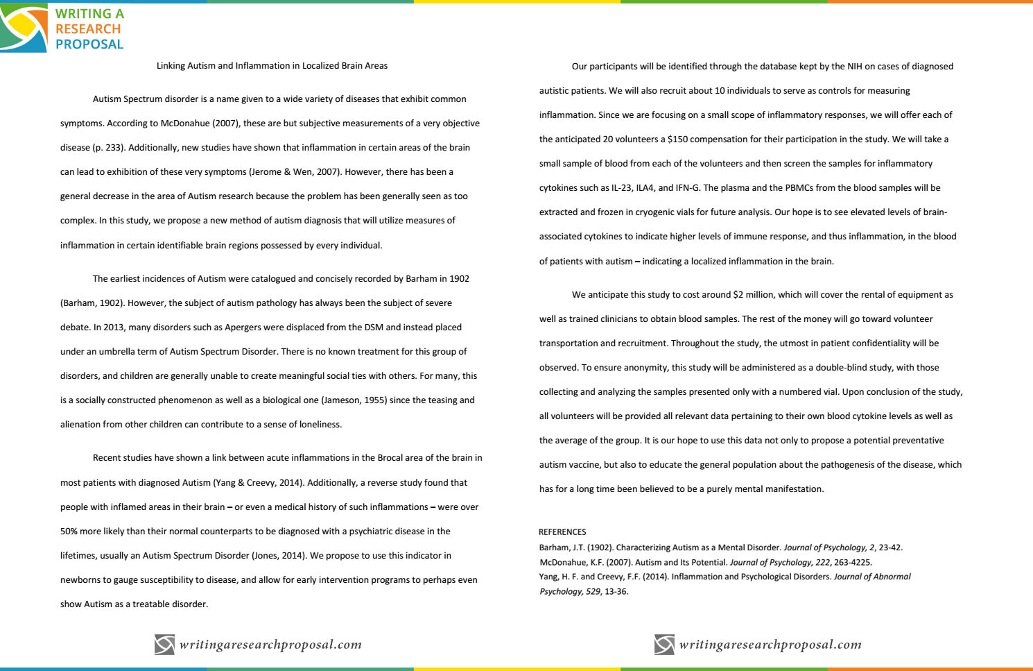 004 Research Paper Autistic Disorder Apa Style Autism Fascinating Thesis Full