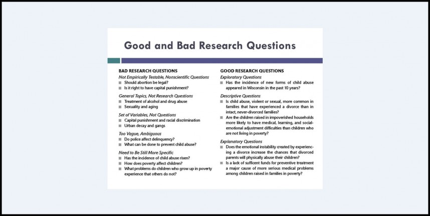 004 Research Paper Question Examples Interesting Topics For Magnificent Papers College Students In Psychology Educational