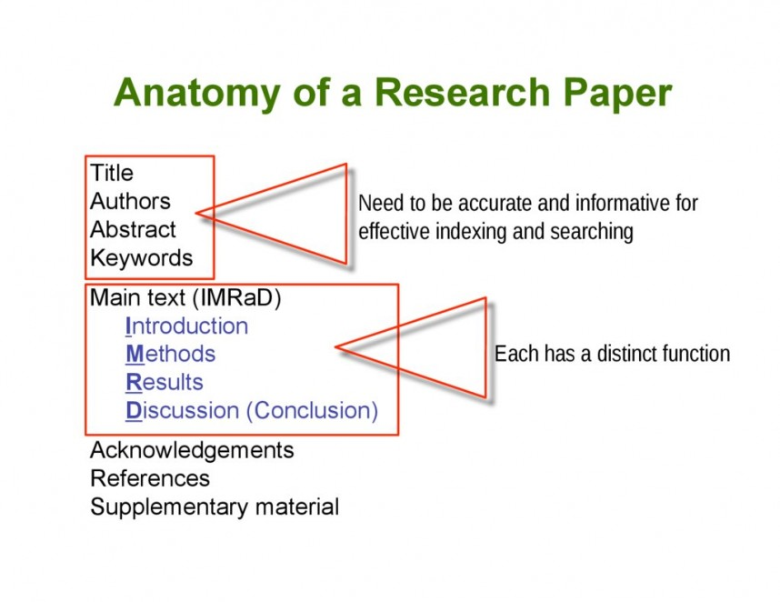 004 Slide Research Paper How To Write The Results Section Of Surprising A Ppt