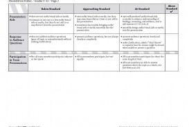 005 12 B Middle School Research Paper Dreaded Rubric Science Fair