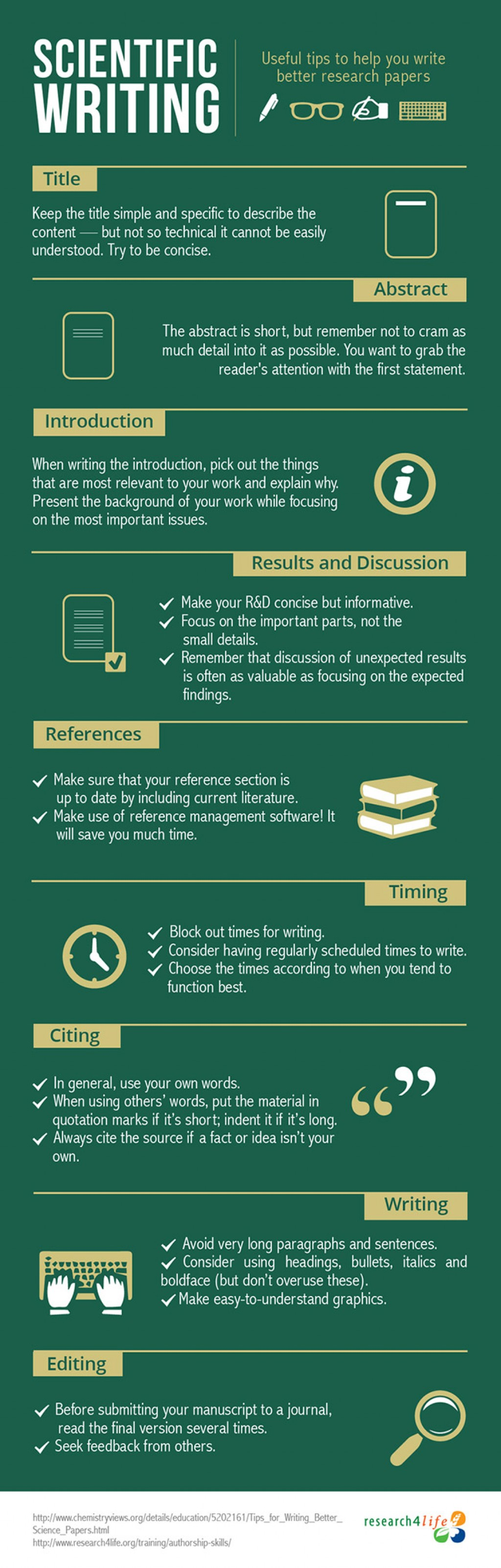 005 Can I Write My Own Research Paper Infographic Science Writing Singular Large