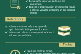 005 Can I Write My Own Research Paper Infographic Science Writing Singular
