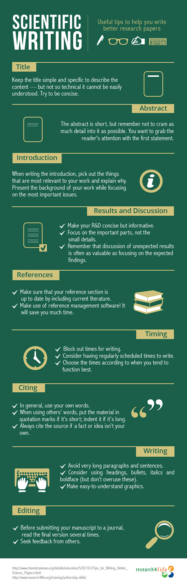 005 Can I Write My Own Research Paper Infographic Science Writing Singular Full