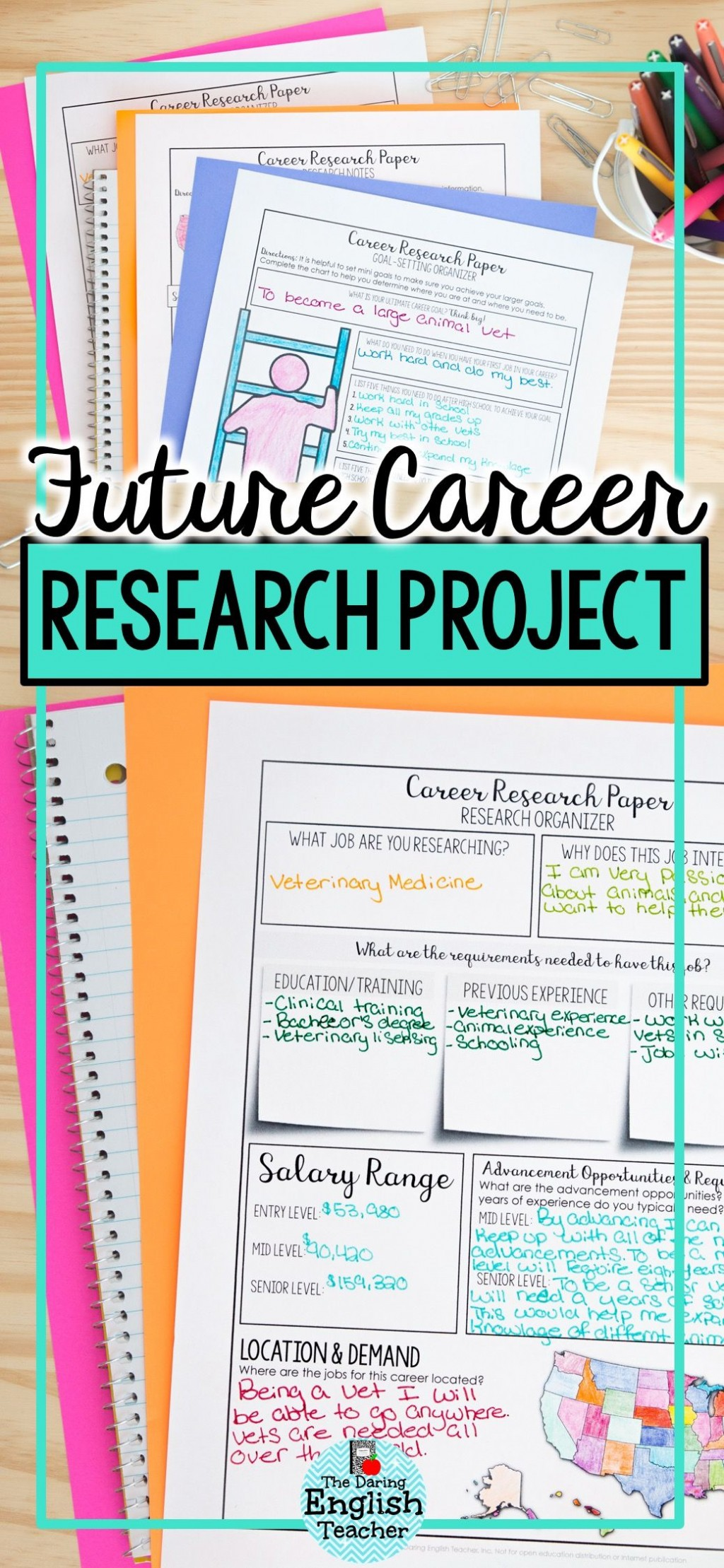 005 Career Research Paper Wondrous Rubric Large