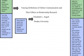005 Example Cover Page For Research Paper Apa Style Unique Sample Title Format