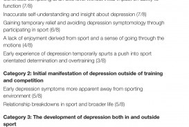 005 Psychology Research Paper Topics Depression Fpsyg Rare