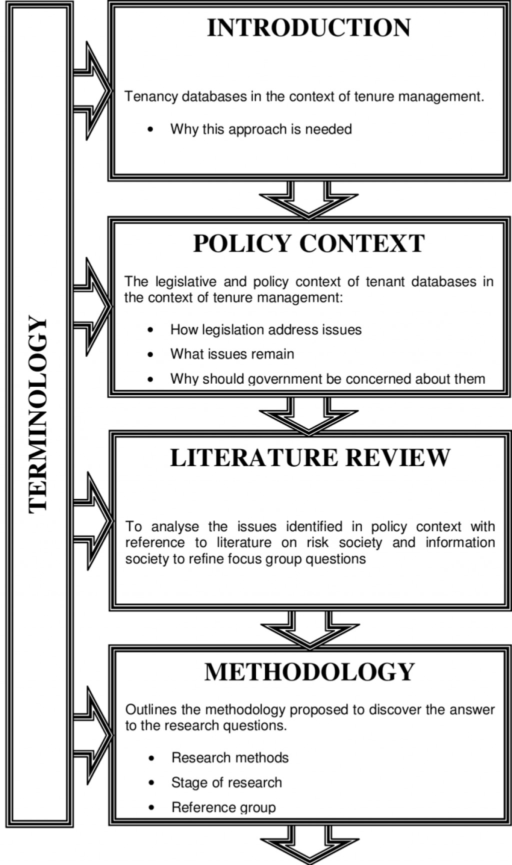 Master thesis outline pdf