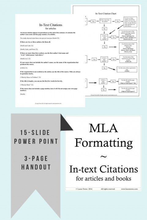 005 Research Paper Mla Format In Text Wonderful Citations 480