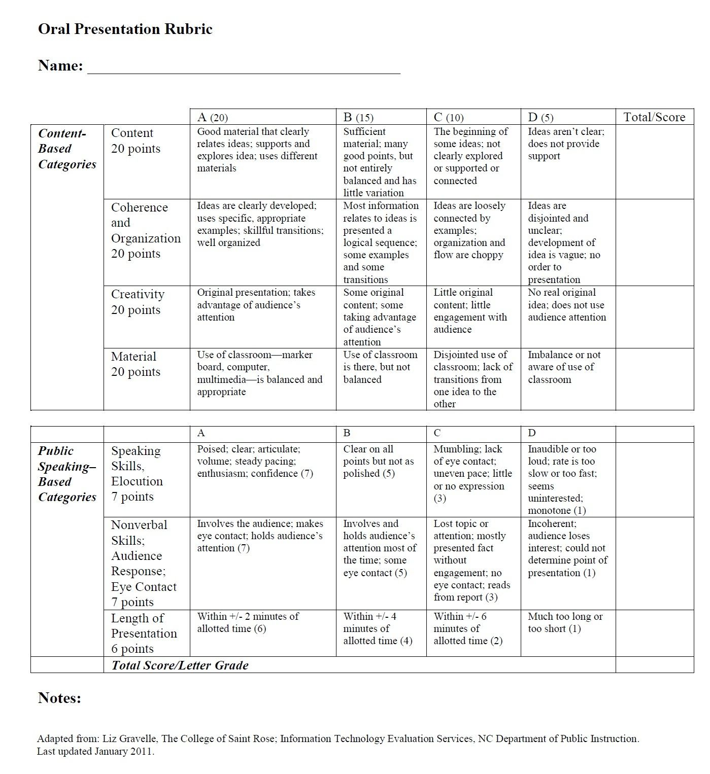 005 Research Paper Political Science Rubric Unique