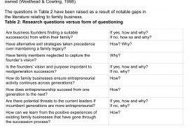 005 Research Paper Questions For Phd Sample Formidable Defense Inquiry