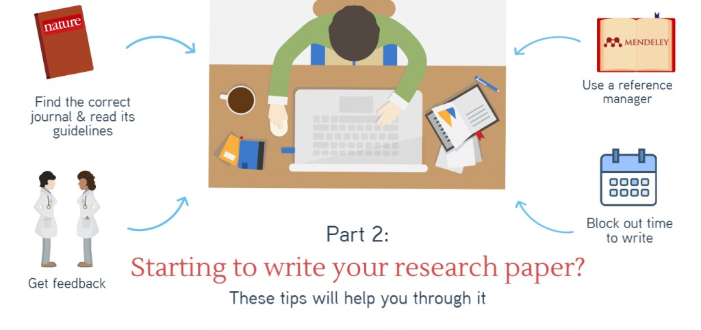 005 Starting To Write Paper Block 2 Research Impressive Help A Introduction With An Anecdote Examples Of Large