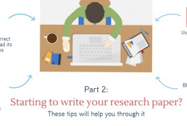 005 Starting To Write Paper Block 2 Research Impressive Help A Introduction With An Anecdote Examples Of