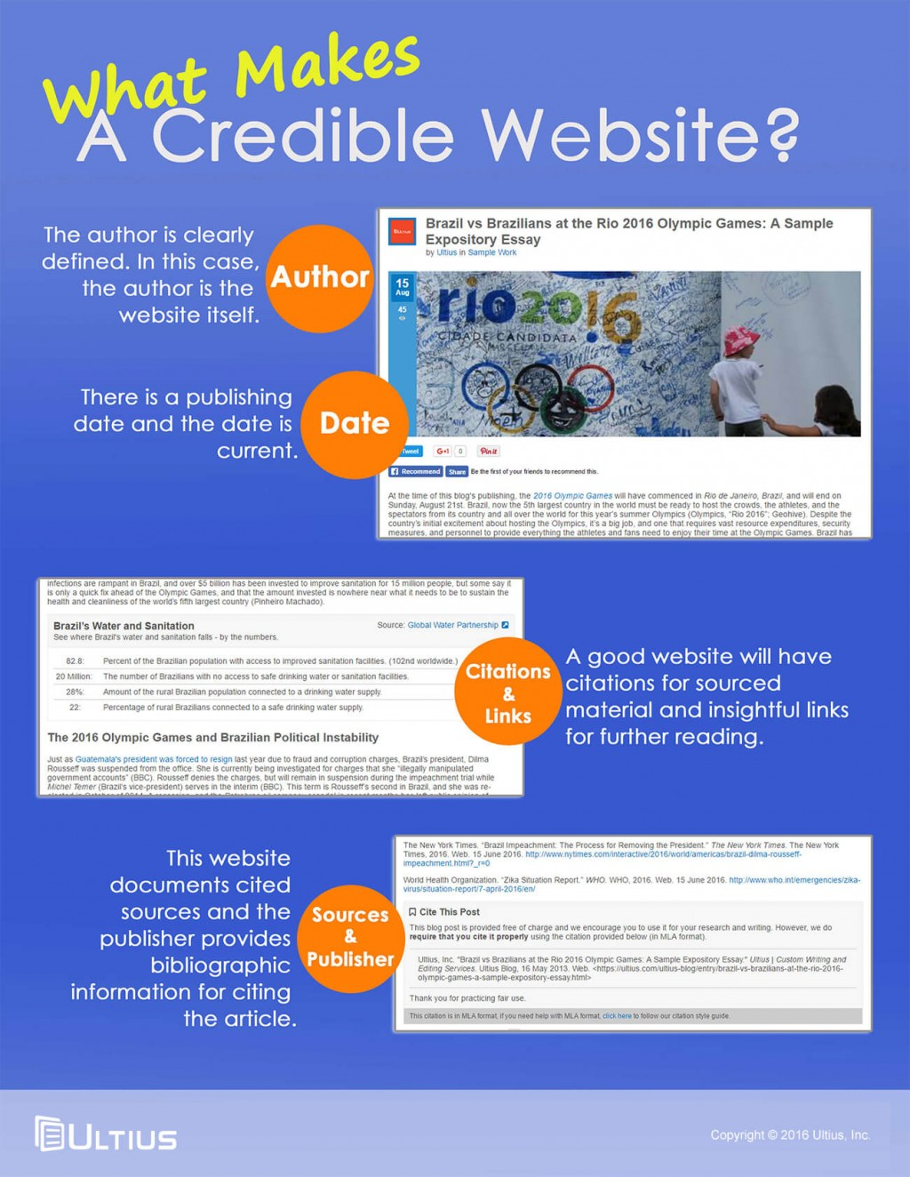 005 What Makes Website Credible Research Paper Is Cnn Source Staggering A For Large