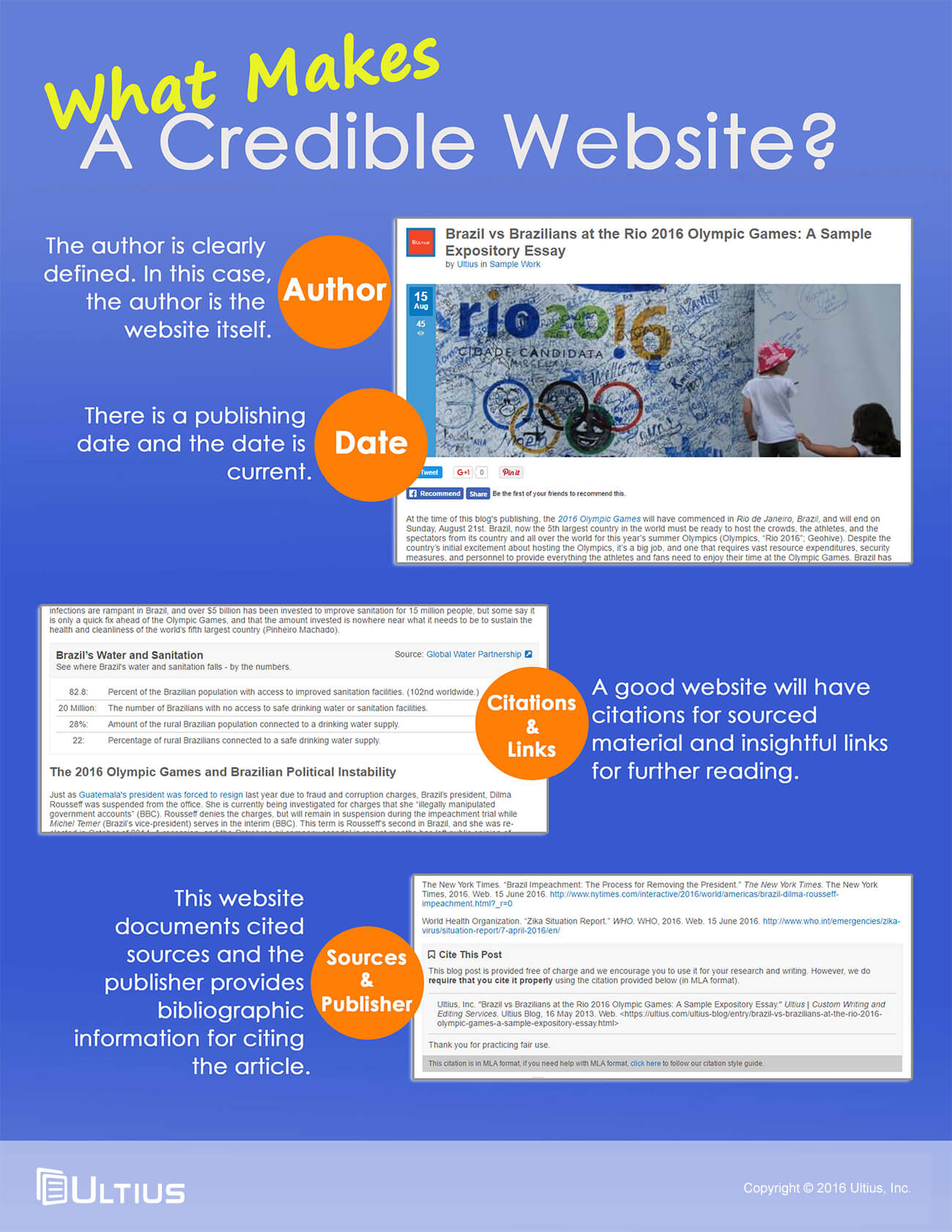 005 What Makes Website Credible Research Paper Is Cnn Source Staggering A For Full