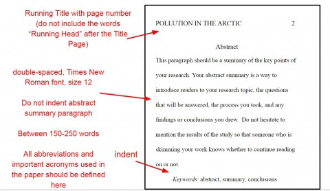 006 Apaabstractyo Apa Format For Research Imposing Paper Title Page Example References 480