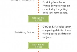 006 Best Rated Research Paper Writing Fascinating Service Services In India Uk