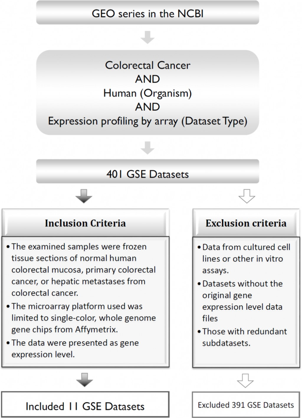 006 Colon Cancer Research Paper Outline Fig Imposing Large