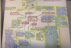 006 Cool Topics To Do Research Project On Bio2 Newtonposter Wonderful A Good Interesting