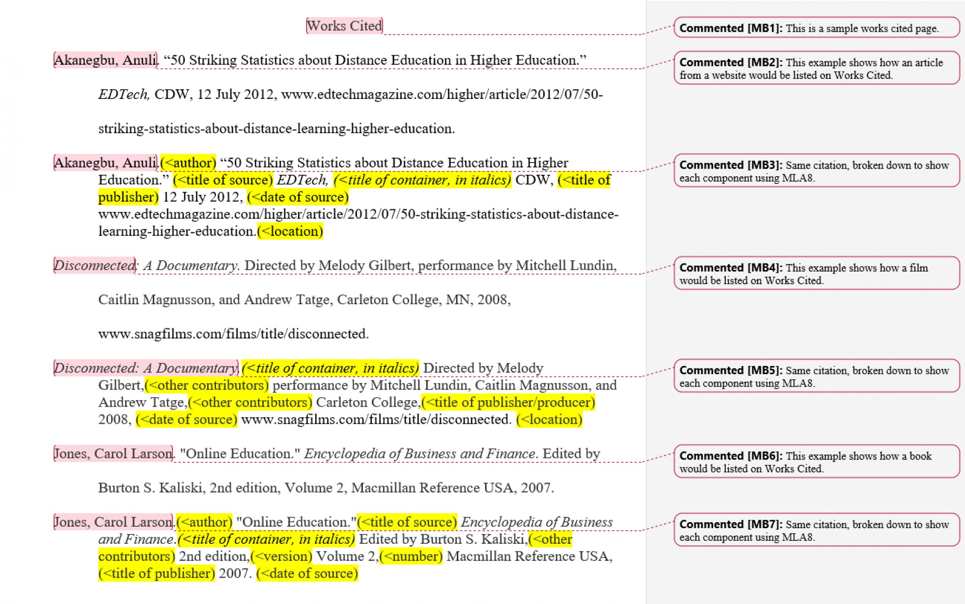 006 Do Works Cited Page Research Paper Example Unique Examples Mla Format 1920