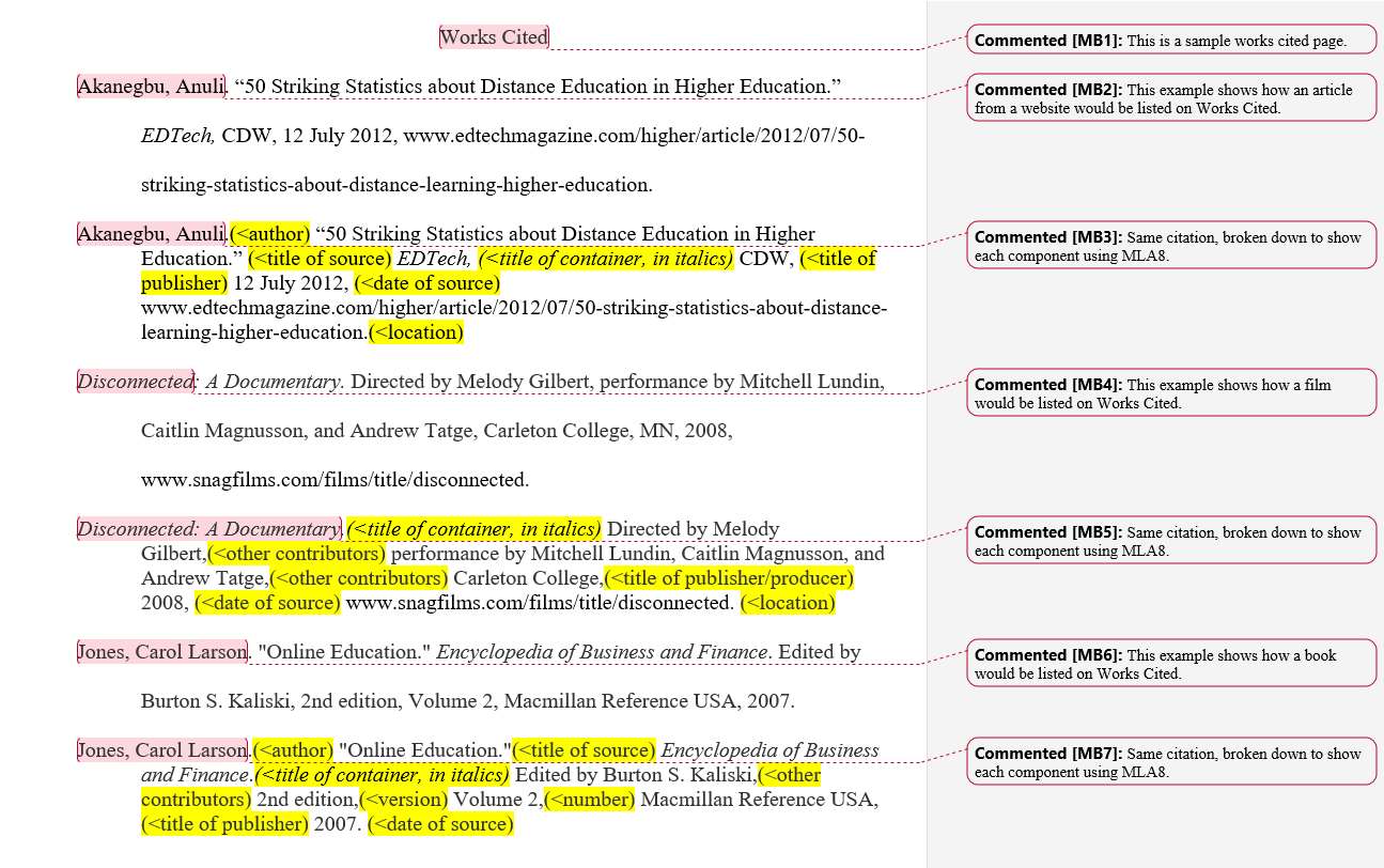006 Do Works Cited Page Research Paper Example Unique Examples Mla Format Full