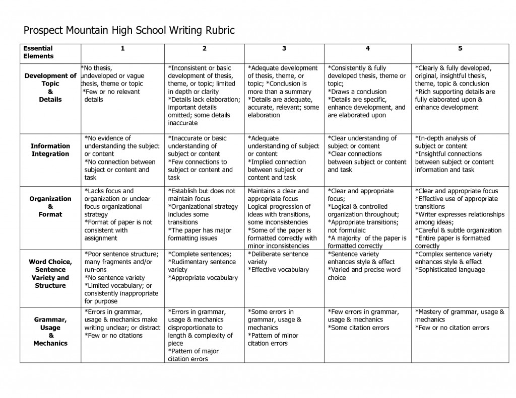006 English Research Paper Rubric Marvelous 101 Large