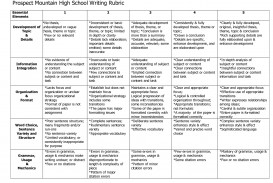 006 English Research Paper Rubric Marvelous 101