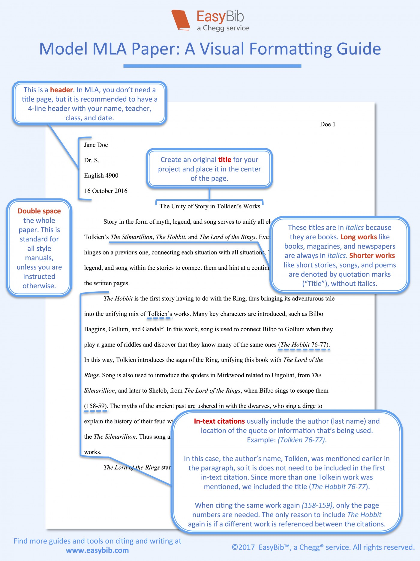 006 Model Mla Paper Research In Unbelievable Format Style Example With Title Page Outline 1400