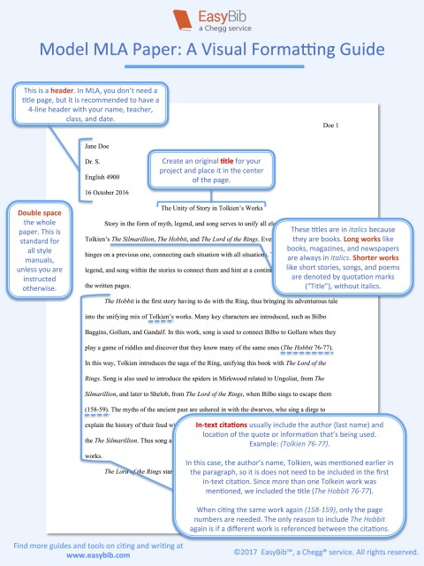 006 Model Mla Paper Research In Unbelievable Format Style Example With Title Page Outline 480