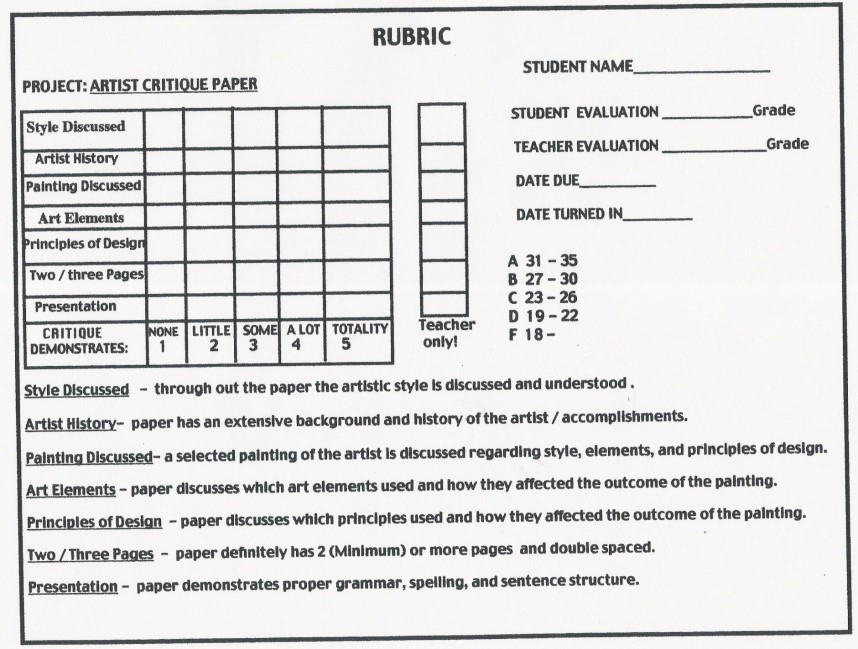 006 Research Paper College History Stirring Rubric