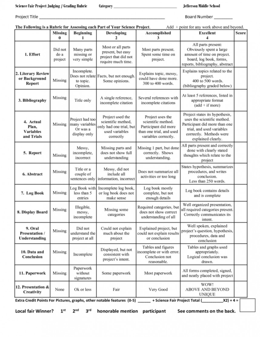 006 Research Paper Rubric Middle School Astounding Science Fair History