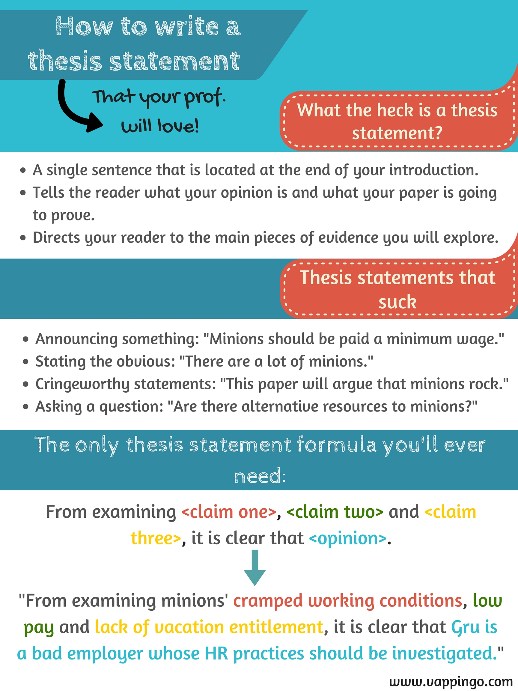 006 Research Paper Thesis Statement Poster Point Stupendous 3 Examples Full