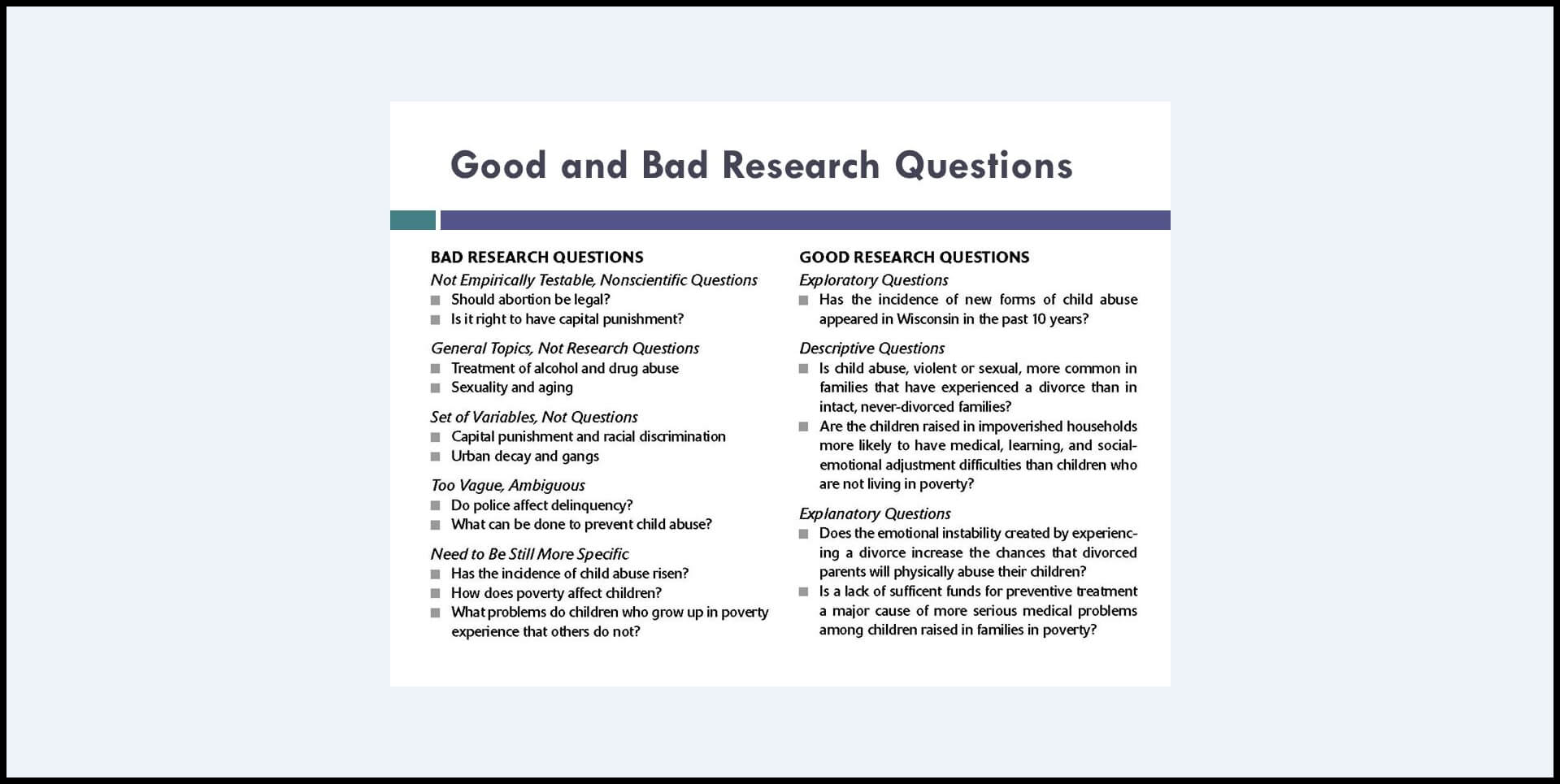 006 Research Question Examples Paper Great Striking Topics Easy Argumentative For College Students Freshmen Full