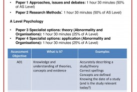 007 Examinformationciepsychology28999029 Research Paper Methods Exceptional 1 Psychology 320