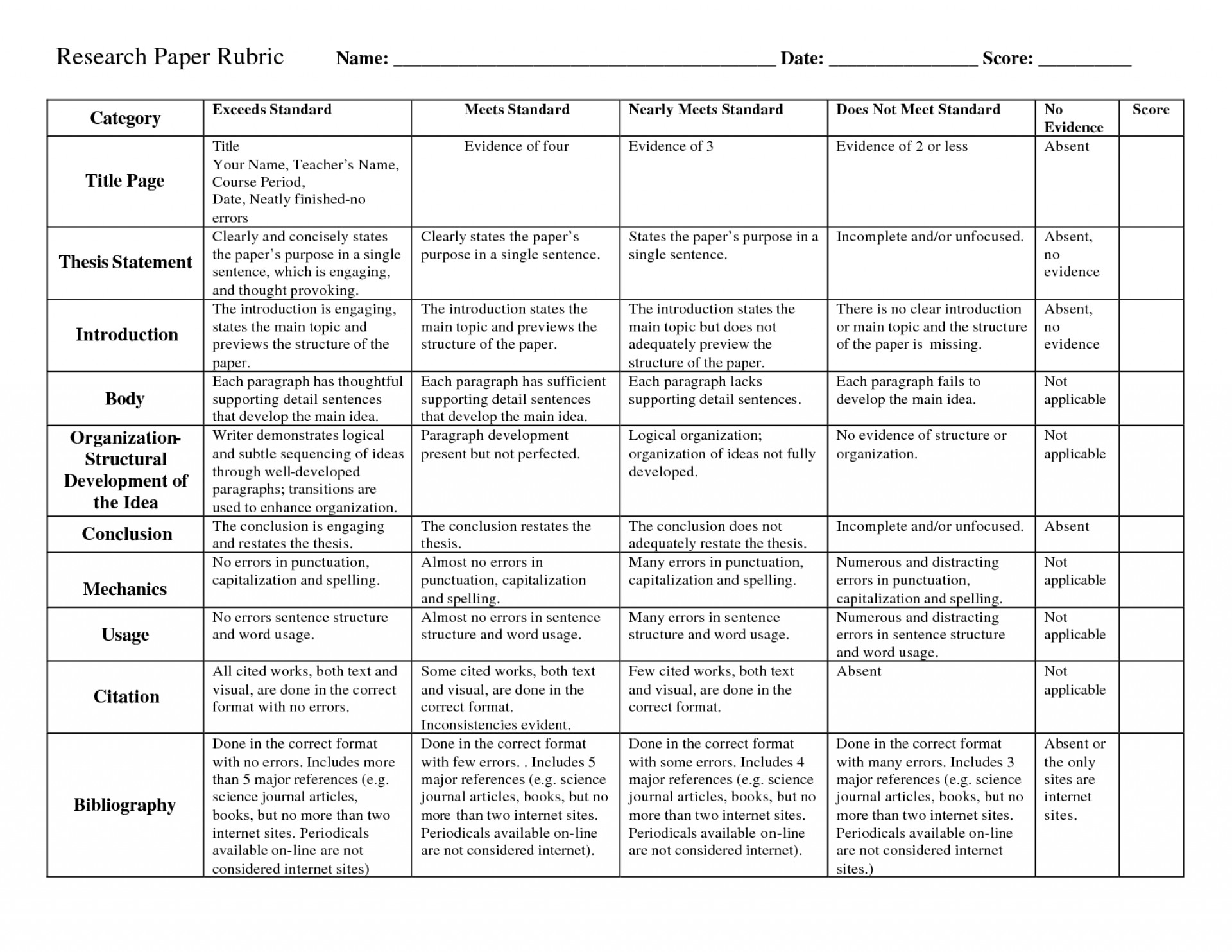 007 Research Paper Career Rubric Best Ideas Of For Scope Work Template Epic High School Social Studies Wondrous 1920