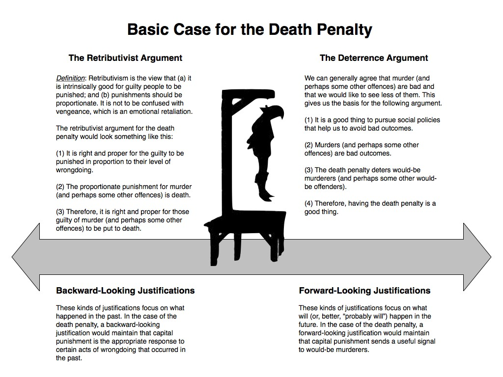 007 Research Paper Death Penalty Controversial Topics For Deathpenaltydebate Unforgettable Large