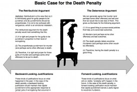 007 Research Paper Death Penalty Controversial Topics For Deathpenaltydebate Unforgettable