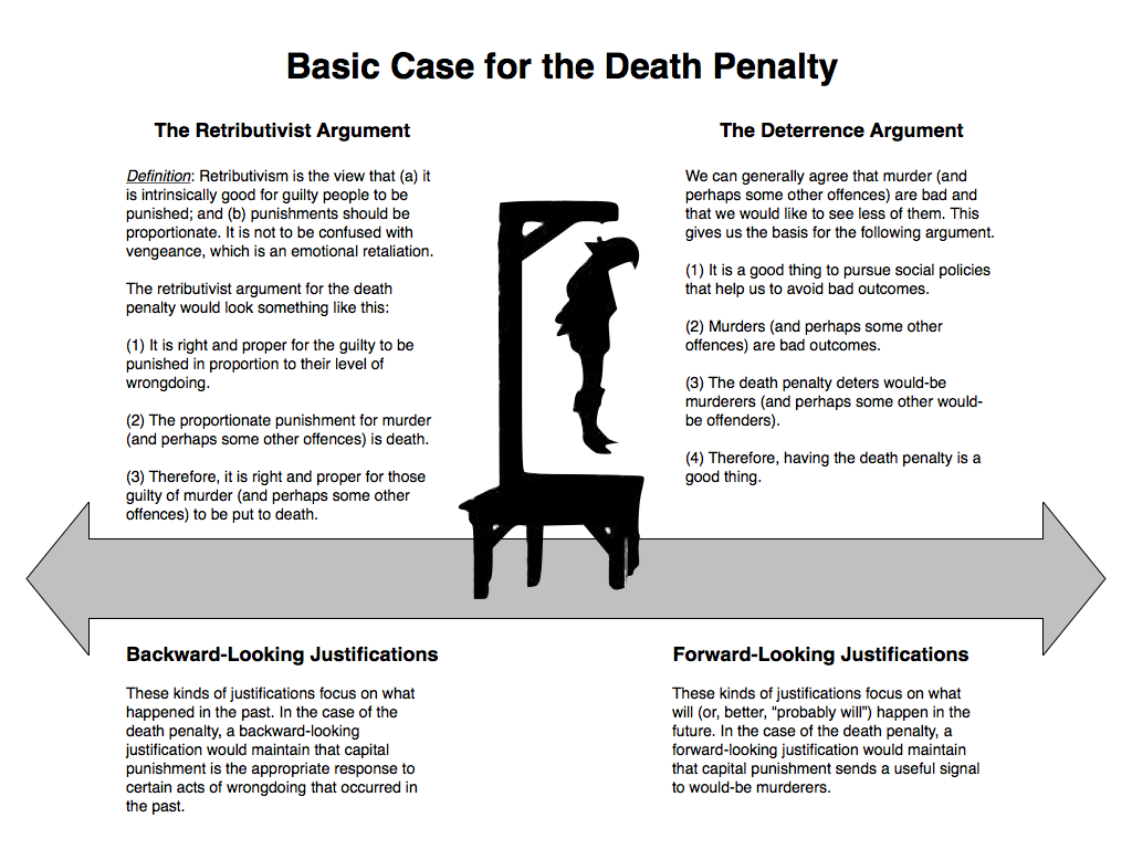 007 Research Paper Death Penalty Controversial Topics For Deathpenaltydebate Unforgettable Full