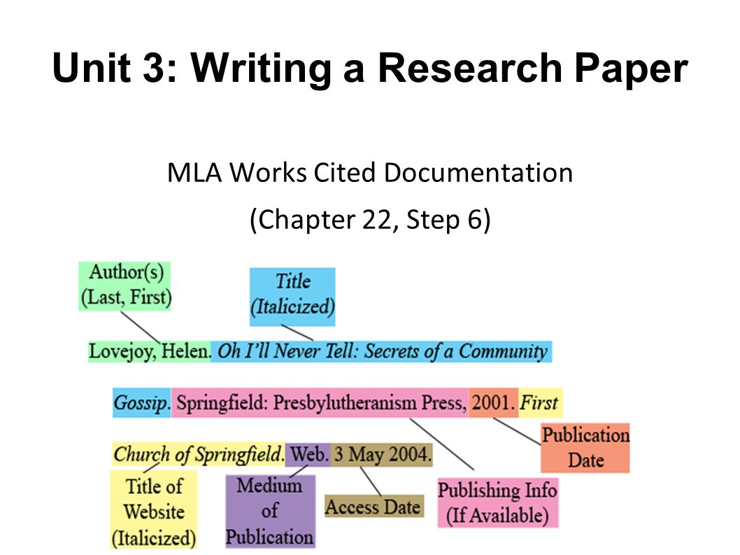 007 Research Paper Slide 1 How To Do Mla Works Cited Unusual For A Page Full